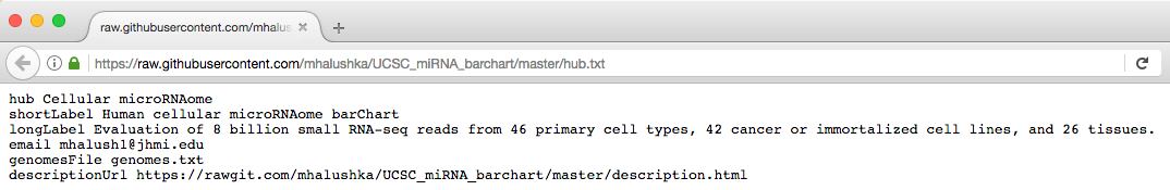 Example of URL to a file on github